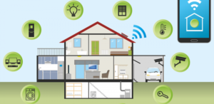 smarthome smart home technology